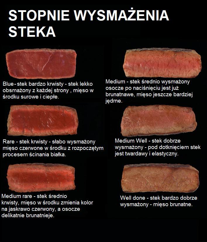 Znalezione obrazy dla zapytania stek stopnie