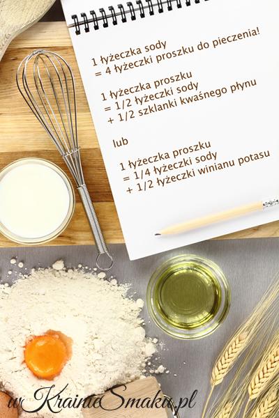 Środki spulchniające jak wymieniać sodę na proszek i odwrotnie Jak działa soda, proszek do pieczenia i amoniak? Czym różnią się te środki spulchniające i jak je stosować?