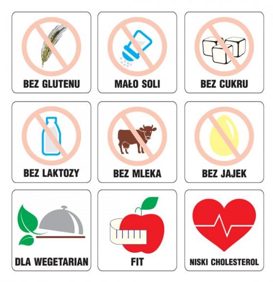 Otwarta Karta - oznaczenia żywieniowe-mini