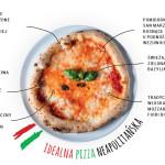 Prawdziwa pizza neapolitańska – czym różni się od naszej polskiej?