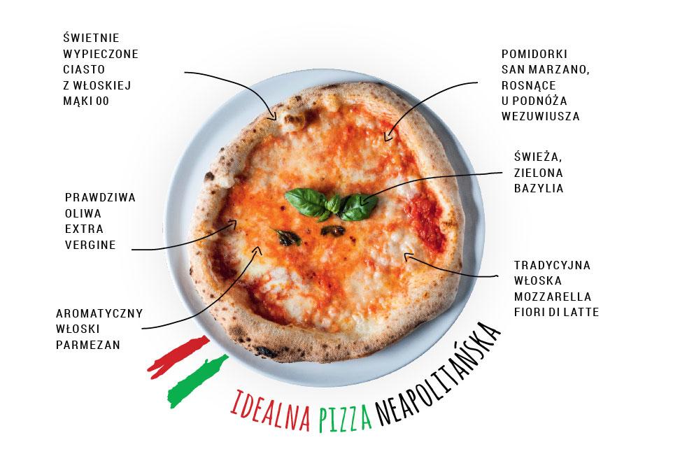 Pizza neapolitańska w Galerii Malta
