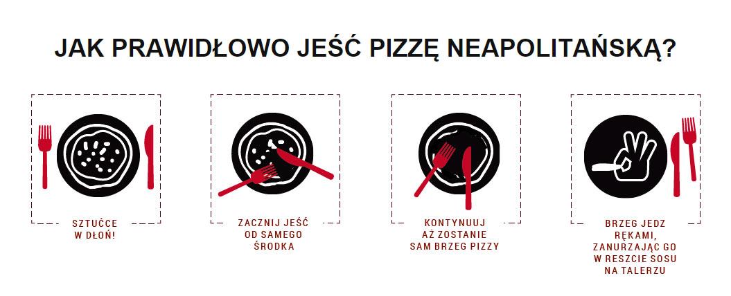 Jak-jeść-pizzę-neapolitańską