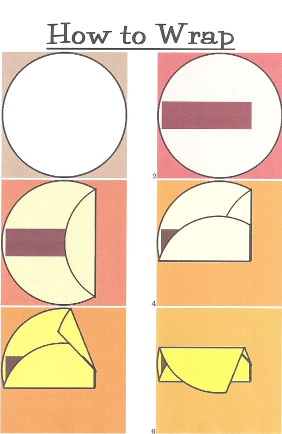 Sposób na zwijanie tortilli - źródło: Pinterest.