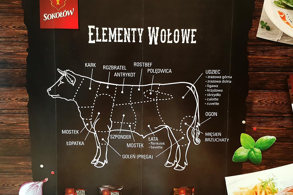 Elementy-wołowe_20170404_173237-a-1024